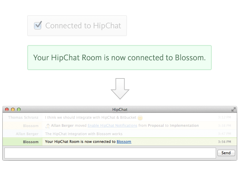Blossom Success Message for HipChat Connection