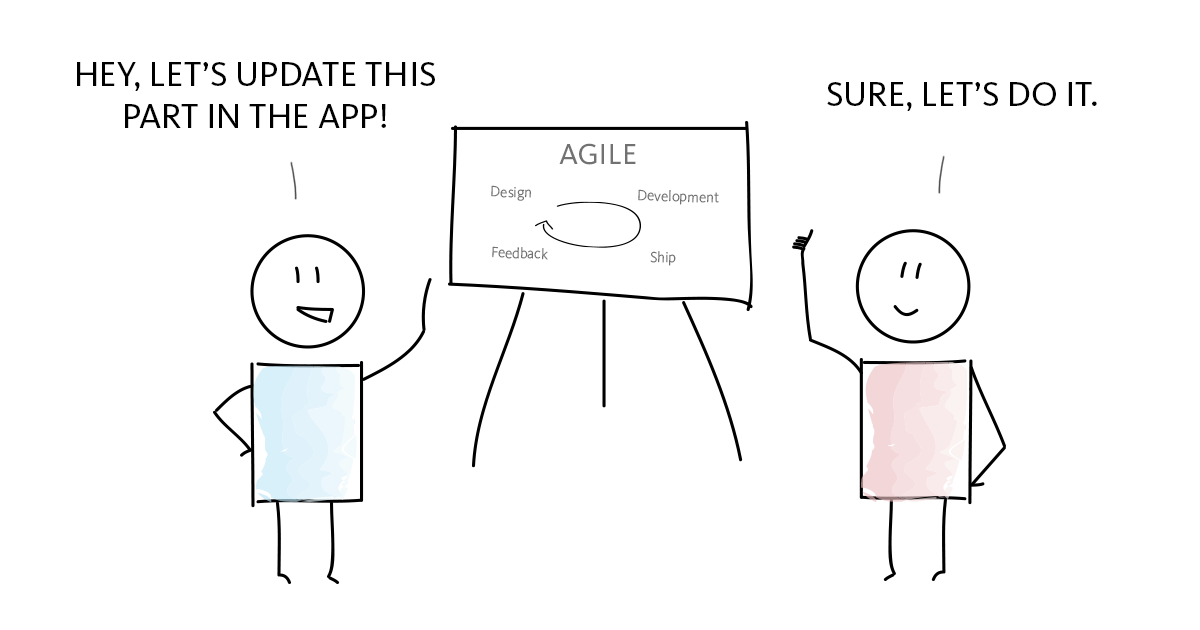 Agile Feature Updates