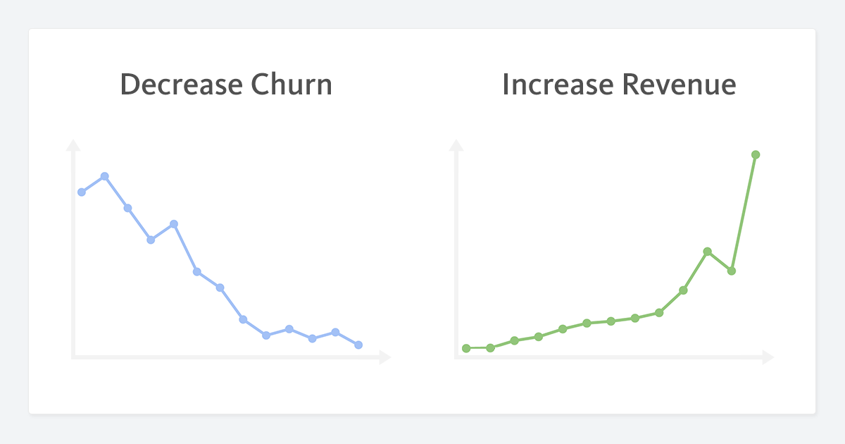 churn-revenue-2015-07-16-1429