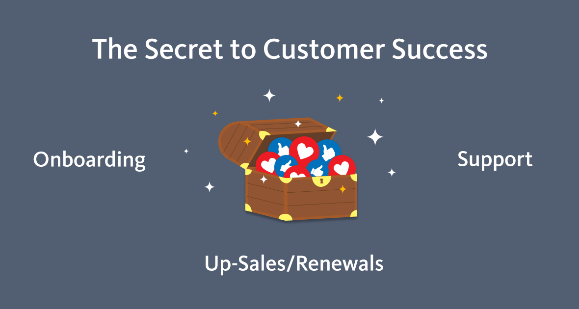 the secret to customer success
